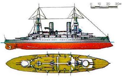 История создания и службы германских линкоров