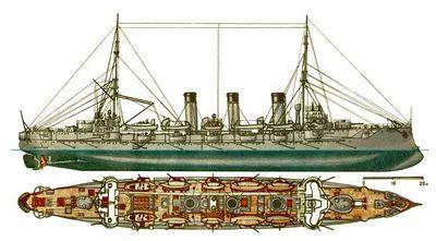 История создания и службы японских и китайских крейсеров 1880-х годов.